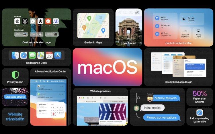 #WWDC2020: macOS Big Sur chính thức: thay đổi mạnh thiết kế theo hướng đồng bộ với iOS 14