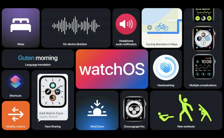 #WWDC20: watchOS 7 chính thức - Theo dõi giấc ngủ; môn thể thao mới; mặt đồng hồ mới