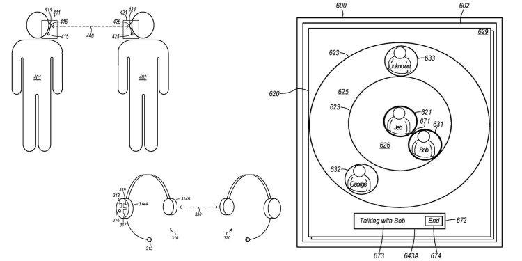 Tính năng Intercom trong Apple Watch và HomePod có thể sẽ được tích hợp trong tai nghe Apple
