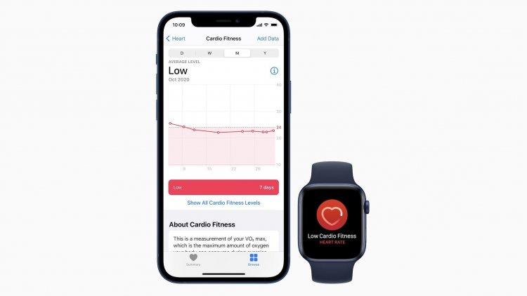 watchOS 7.2 chính thức phát hành với Apple Fitness +
