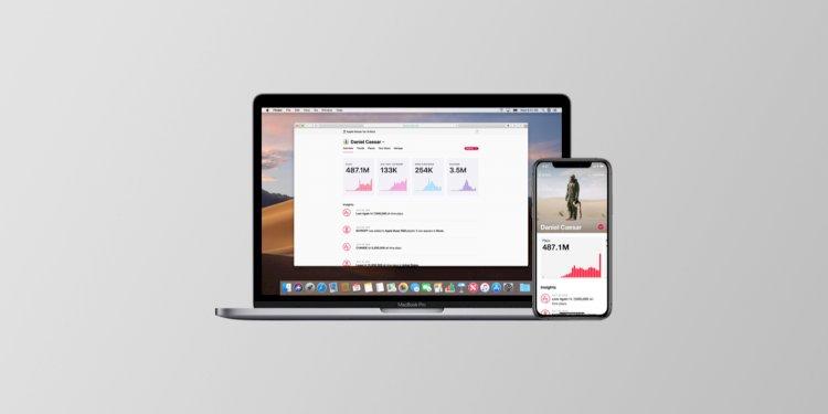 Apple Music cho Nghệ sĩ chính thức ra mắt.